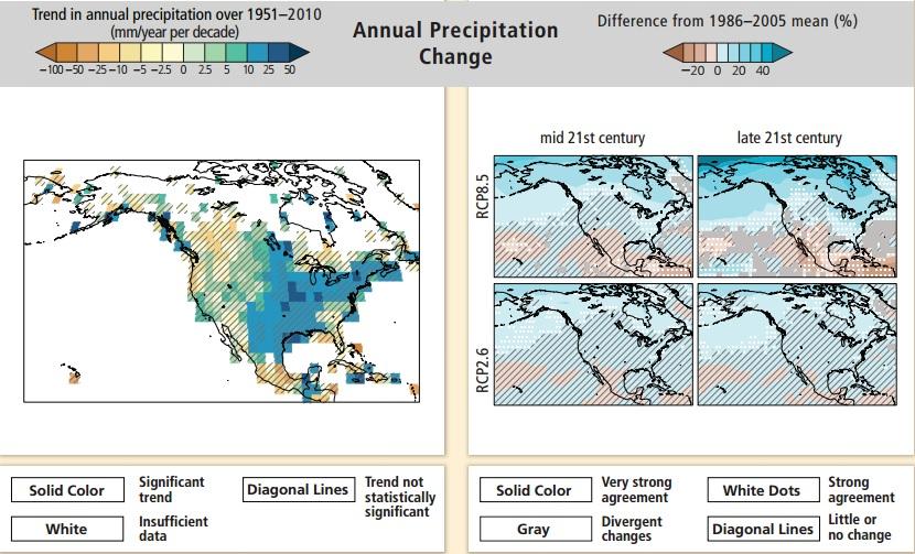 annual-precipitation-north-america